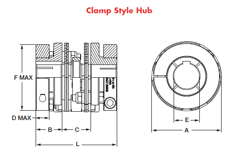 Double Clamp Aluminum Hub
